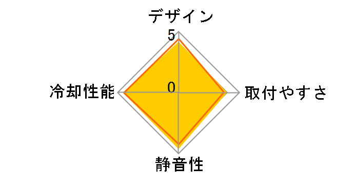SlimHero CC-Shero-01-Aのユーザーレビュー