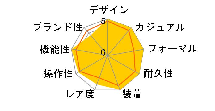 シチズン アテッサ エコ・ドライブ電波時計 限定モデル BY0045-66E