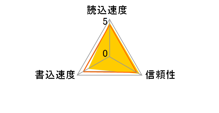 東芝 SD-K008GR7AR30 [8GB]