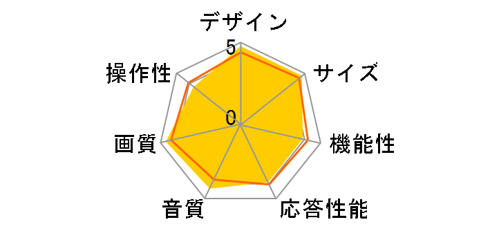 AQUOS LC-60UD1 [60�C���`]�̃��[�U�[���r���[