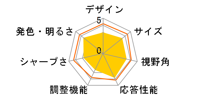 ProLite E2473HS-2 E2473HS-GB2 [23.6インチ マーベルブラック]のユーザーレビュー