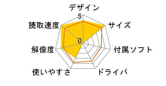 YASHICA FS-5020