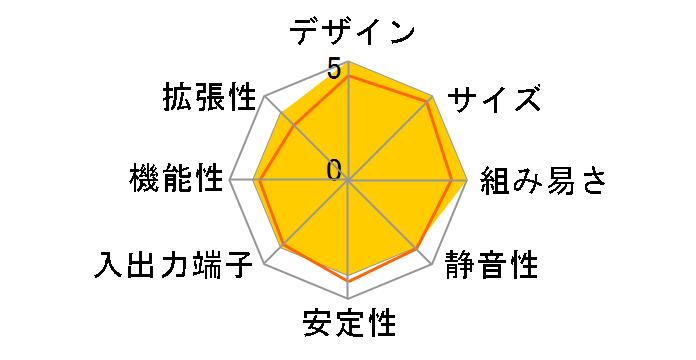 GB-XM1-3537 [Rev.1.0]のユーザーレビュー
