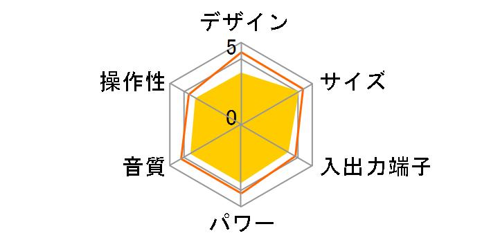 X-HM21-Sのユーザーレビュー