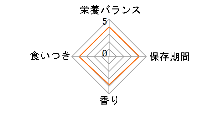 �}���J�� �T�����C�Y �~���`�X�y�V���� �Ή��F��ؓ�� 1.2kg