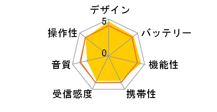 ICF-B08 (D) [オレンジ]のユーザーレビュー