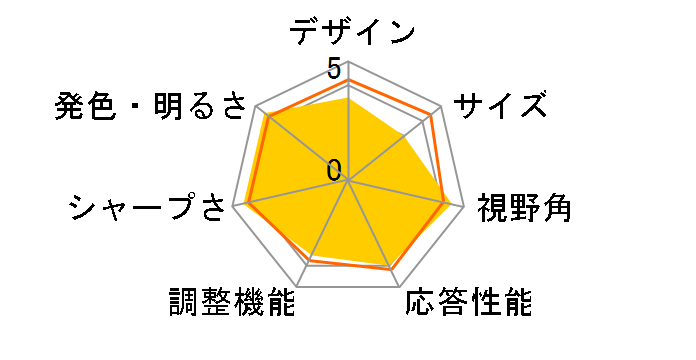 ProLite X2380HS-2 X2380HS-B2 [23�C���` �}�[�x���u���b�N]�̃��[�U�[���r���[