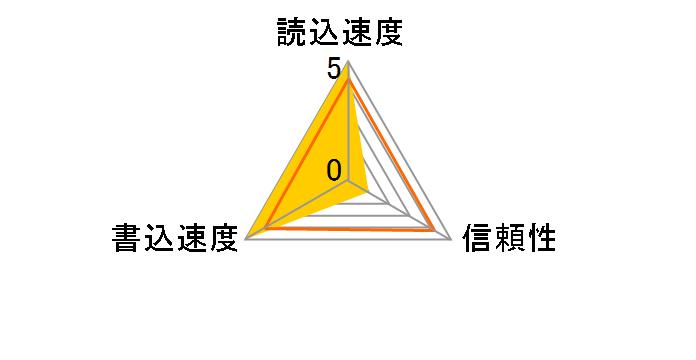 RP-SMGA32GJK [32GB]のユーザーレビュー