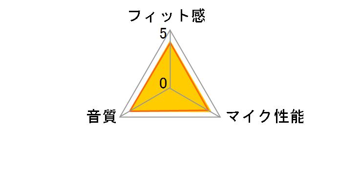 SBH20 (W) [ホワイト]のユーザーレビュー