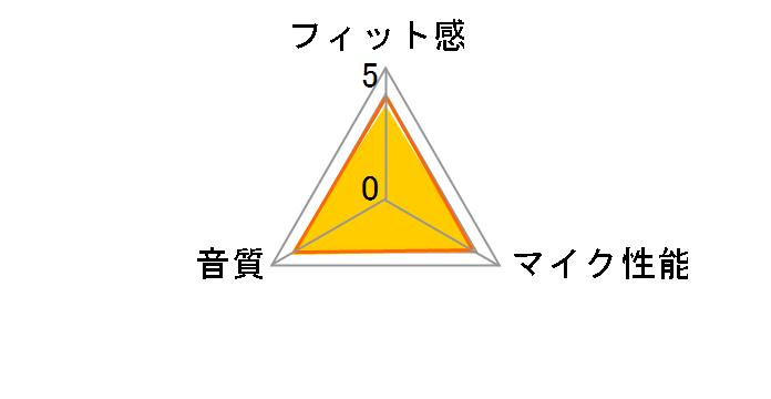 SBH50 (B) [ブラック]のユーザーレビュー