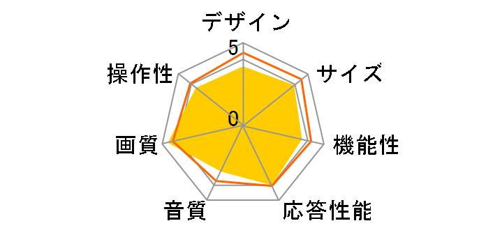DEU323-B2 [32インチ]のユーザーレビュー