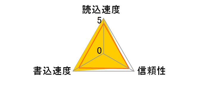 SR-64UYA [64GB]のユーザーレビュー