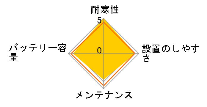 �J�I�X N-125D26R/C5�̃��[�U�[���r���[