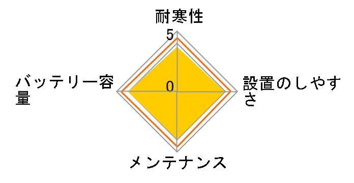 カオス LifeWINK標準装備モデル N-100D23L/S5のユーザーレビュー