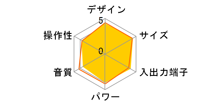ONKYO NFR-9�̃��r���[