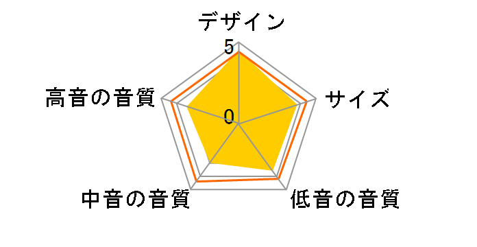 D-NFR9 [�y�A]�̃��[�U�[���r���[