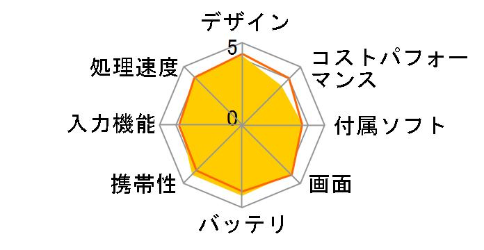 ASUS MeMO Pad HD7 ME173-GR16 [スプラッシュ・レモン]のユーザーレビュー
