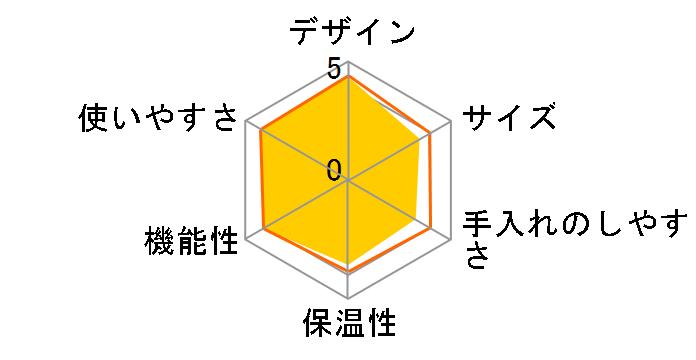 ネスカフェ ゴールドブレンド バリスタ PM9631 [レッド]のユーザーレビュー
