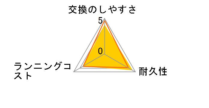 F/C32B-5のユーザーレビュー