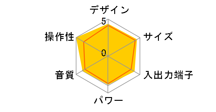 TY-CDS6(W) [ホワイト]のユーザーレビュー