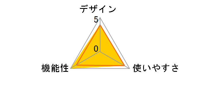 BC-QM1のユーザーレビュー