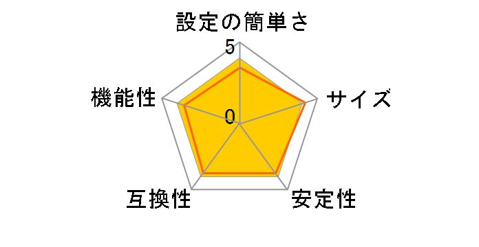 バッファロー LPV4-TX1