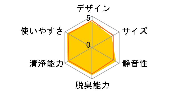 �V���[�v KI-DX85