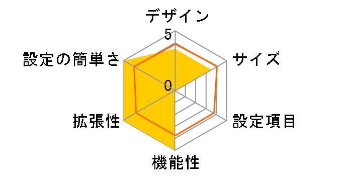 Web Caster V130 (NTT東)のユーザーレビュー