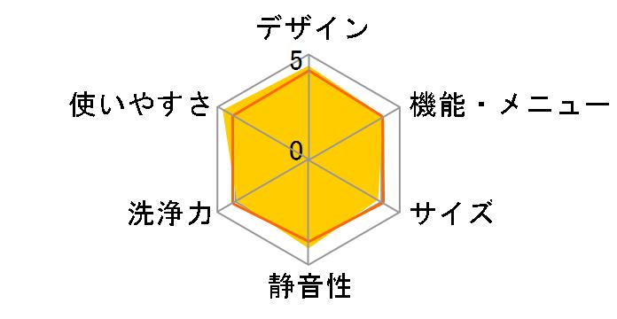 NA-VX3300L�̃��[�U�[���r���[