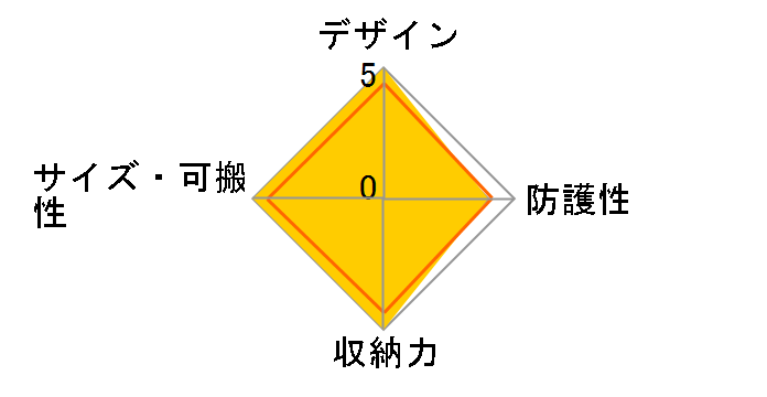 LCS-BBK (B) [�u���b�N]�̃��[�U�[���r���[