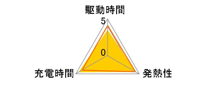 NB-6LHのユーザーレビュー