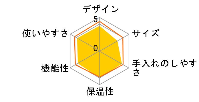 メリタ ノイエ MKM-535/B [ジェットブラック]