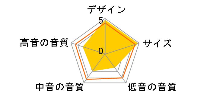SC-LT205 [�P�i]�̃��[�U�[���r���[