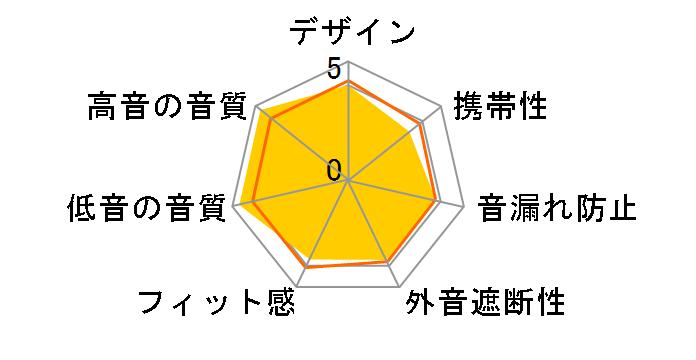 XBA-H3のユーザーレビュー