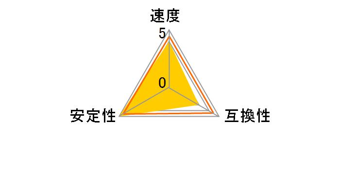 MV-D3N1600-L8G [SODIMM DDR3L PC3L-12800 8GB]のユーザーレビュー