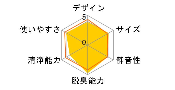 PLAZION HDS-302Cのユーザーレビュー