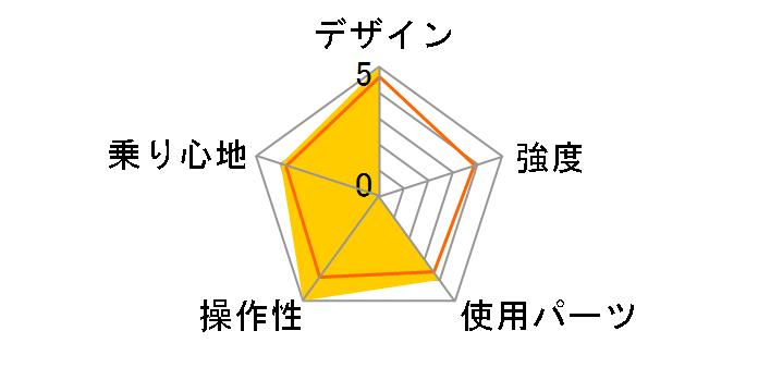 Dash X20 2014年モデル [マンゴーオレンジ]のユーザーレビュー