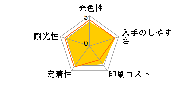 LC111-4PK [4色パック]のユーザーレビュー