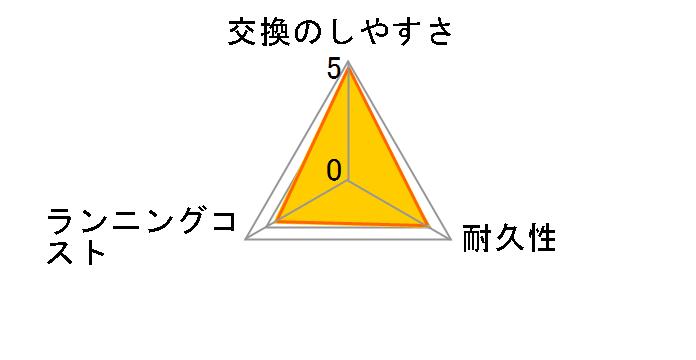 F/C70S-3Zのユーザーレビュー