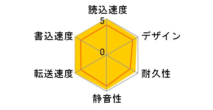 HD-PCF500U3-B [ブラック]のユーザーレビュー