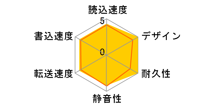 ���W�e�b�N LHD-EN4000U3WS