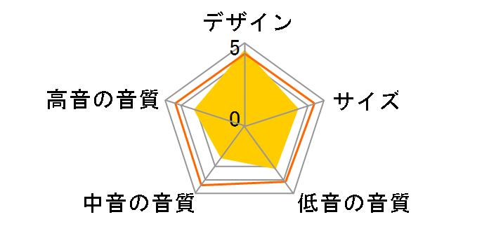 NS-PA40 [スピーカーx5、ウーファーx1]のユーザーレビュー