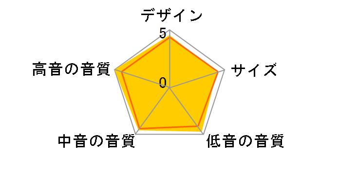 NS-SW300 [�P�i]�̃��[�U�[���r���[