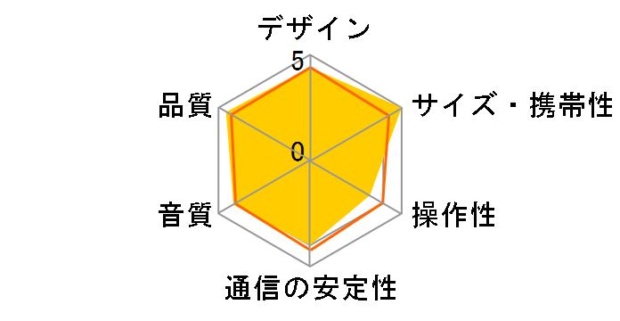 SC-NT10-A [ブルー]のユーザーレビュー