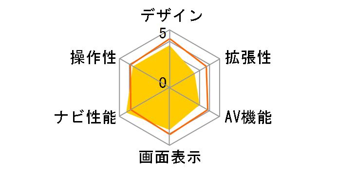 楽ナビ AVIC-MRZ04のユーザーレビュー
