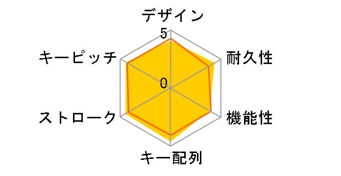 エレコム TK-FDM063TBK [ブラック]
