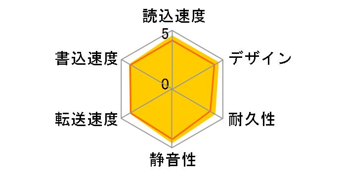 EC-PHU3W1のユーザーレビュー