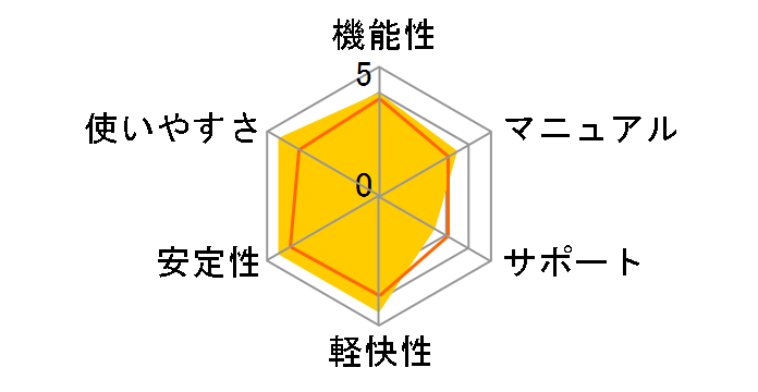 �퐶��v 14 �X�^���_�[�h <�V�����őΉ���>�̃��[�U�[���r���[