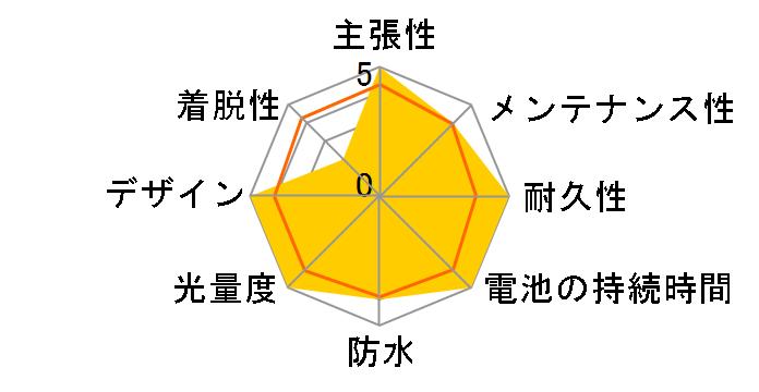 ビーズ DOPPELGANGER LEDマッドガード DA040MG [ブラック×オレンジ]