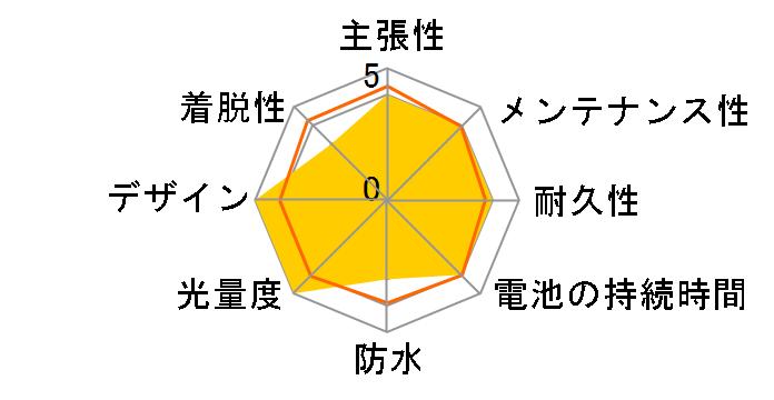 ビーズ DOPPELGANGER LEDマッドガード DA042MG [ブラック×オレンジ]